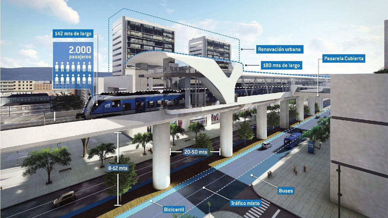 Peñalosa pone en riesgo a los bogotanos al no contratar nuevos estudios de subsuelo para el metro elevado