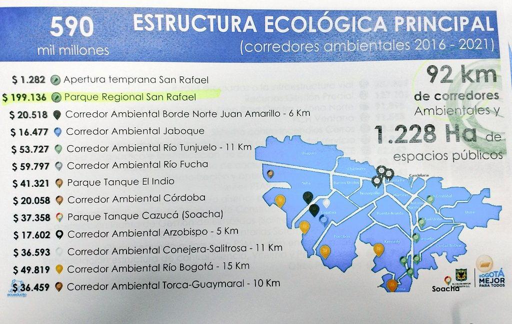 Se debe derogar el decreto que modificó política de humedales: concejal Manuel Sarmiento
